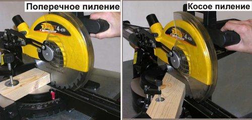 Электропила торцевая Корвет-4-430