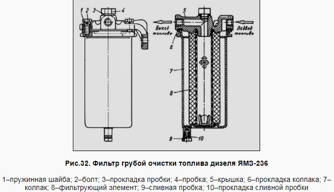 Фильтр грубой очистки топлива двигателя ЯМЗ-236