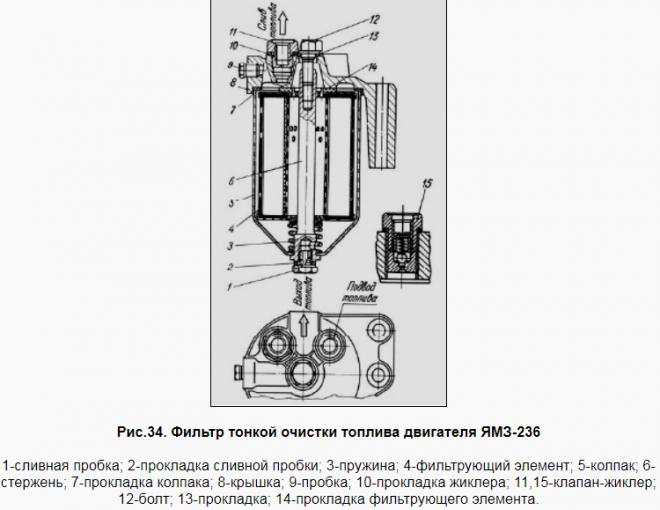 Фильтр тонкой очистки топлива дизеля ЯМЗ-236