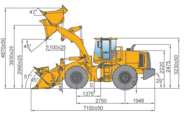 Фронтальный погрузчик LOVOL FL936F-II - комфорт и надежность