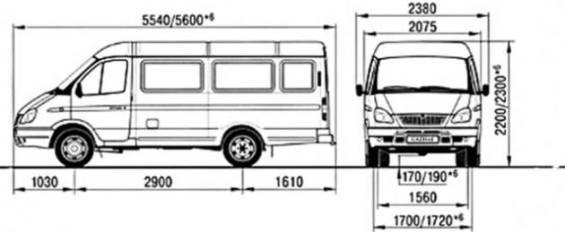 ГАЗ 322132 - размеры