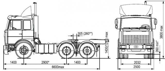 Габаритные размеры МАЗ 6422