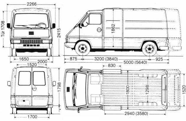 Габаритные размеры Рено Мастер 1980-1997