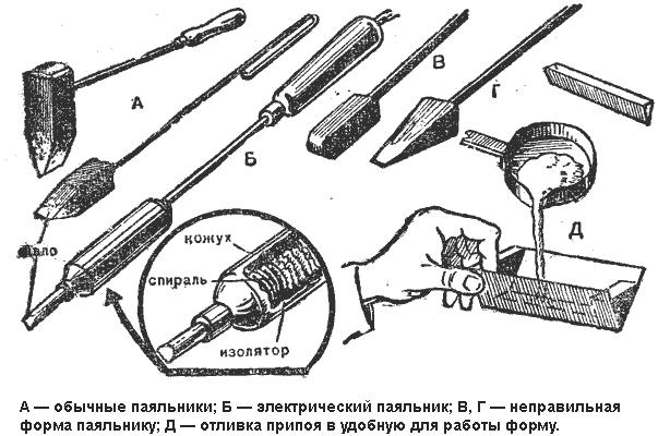 Инструменты и материалы для пайки