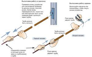 Как продеть проводку в гофрированную трубу