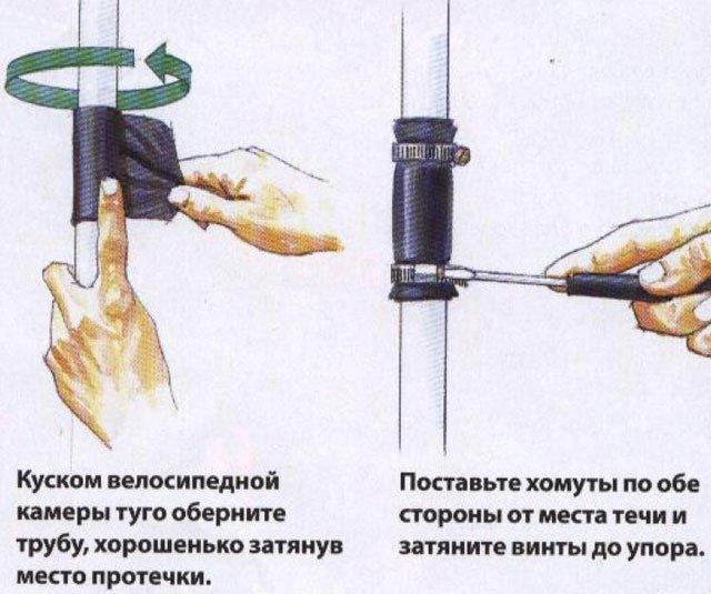 Как устранить протечку трубы