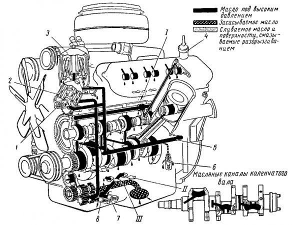 Коленвал ЯМЗ 236