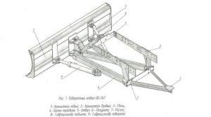Конструкция отвала для трактора