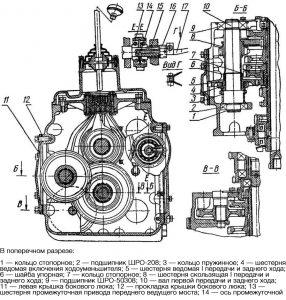 Коробка передач МТЗ-80