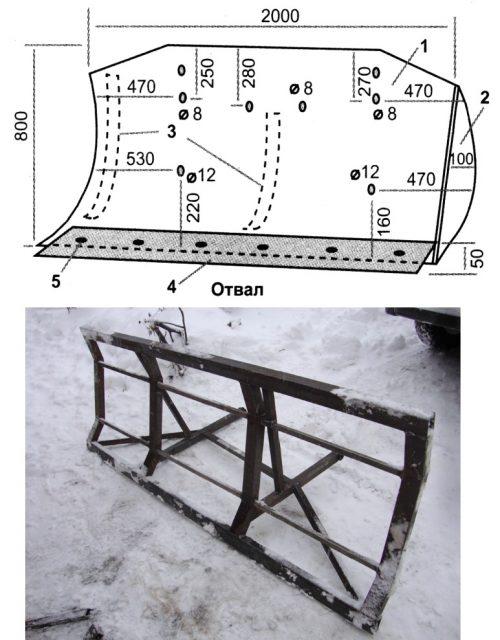 Ковш для чистки снега — габариты
