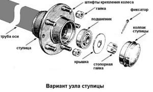 Крепление колес на ступице для прицепа