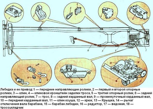 Лебедка КАМАЗ-4310