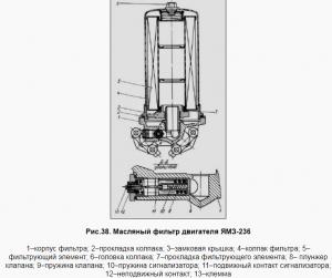Масляный фильтр двигателя ЯМЗ-236