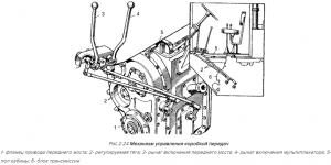 Механизм управления коробкой передач ДЗ-98