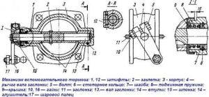 Механизм вспомагательного тормоза автомобиля Урал