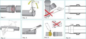 Монтаж полипропиленовых труб