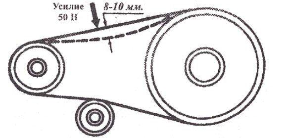 Натяжка ремня мотоблока Нева МБ-2