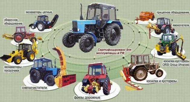 Навесное оборудование на трактор МТЗ-80