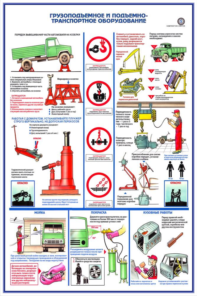 Охрана труда водителей автотранспорта