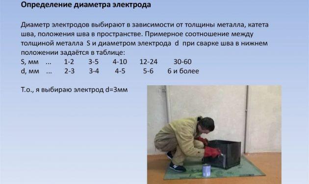 Определение диаметра электрода