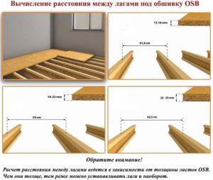 Определение величины шага для укладки лаг