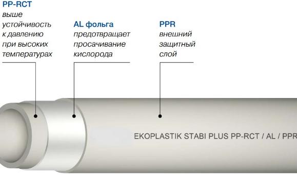 PP-AL-PP полипропилен