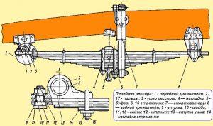 Передняя рессора МАЗ-5337