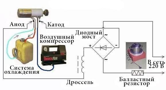 Плазмотрон своими руками - схема