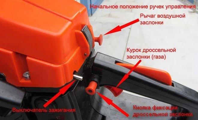Последовательность запуска бензопилы