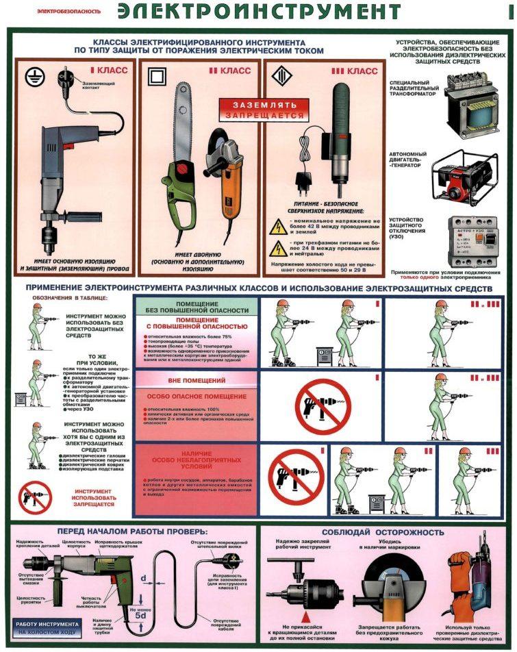 Правила работы с электроинструментом