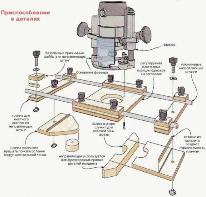 Принцип работы копировально-фрезерного станка