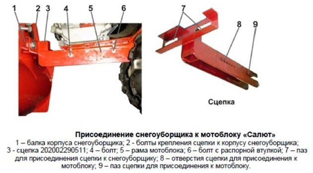 Присоединение снегоуборщика к мотоблоку Салют