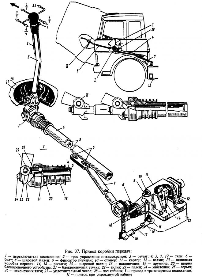 Привод коробки передач МАЗ-53366