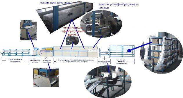 Процесс изготовления стеклопластиковой арматуры