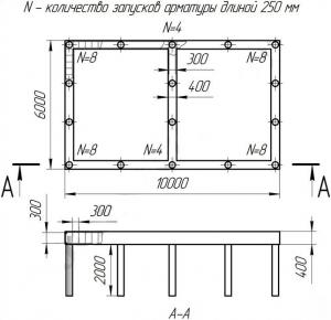 Расчет арматуры для свайного фундамента