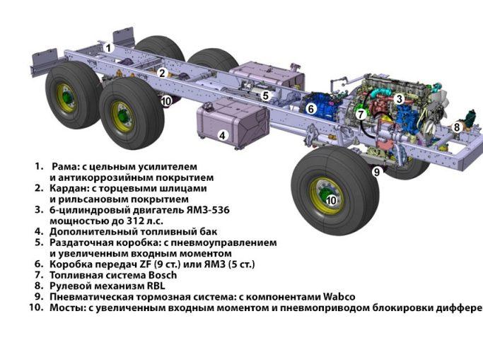 РамаУрала 4320 схема