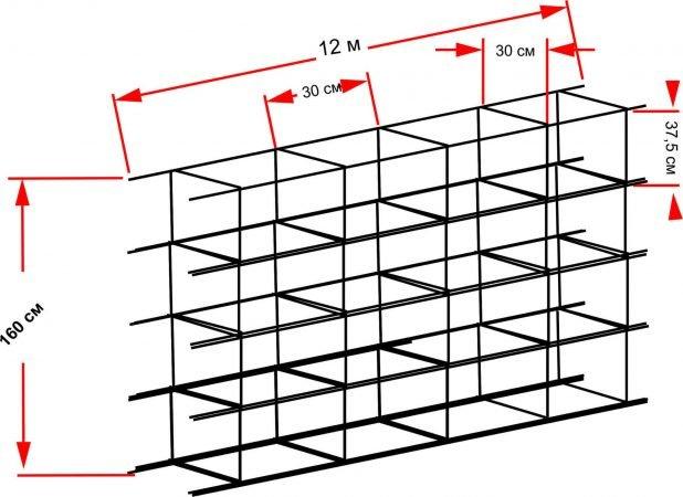 Расчёт арматуры для ленточного фундамента