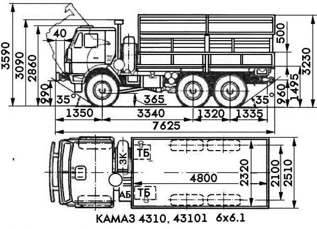 Размеры КамАЗ 4310