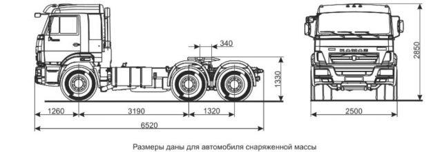 Размеры КамАЗ-65116