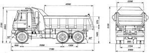 Размеры Татра 815