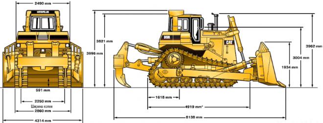 Размеры бульдозера Cat D9R