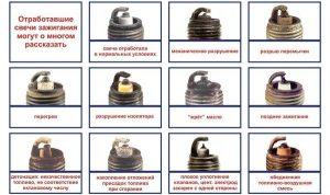 Разные состояния свечей зажигания бензопилы