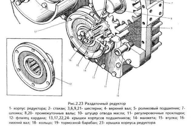Редуктор автогрейдера - устройство