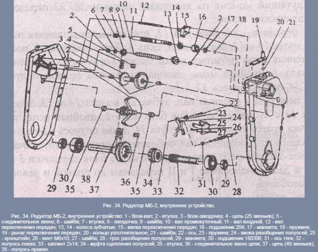 Редуктор мотоблока Нева МБ-2 - внутреннее устройство.