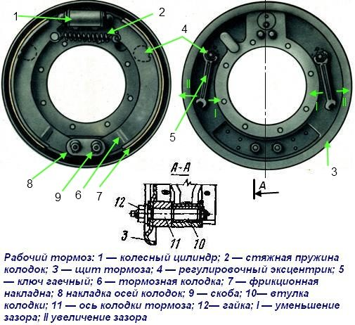 воздушная система урал 4320 схема видео