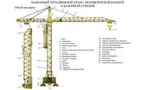 Схема башенного крана