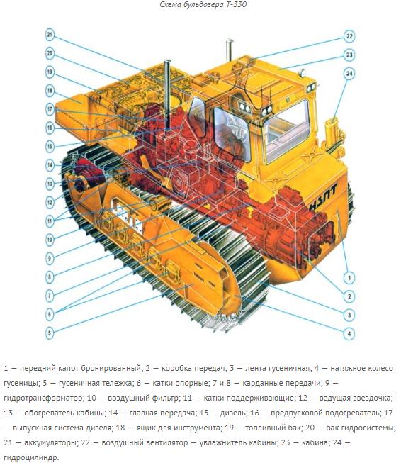 Схема бульдозера Т-330