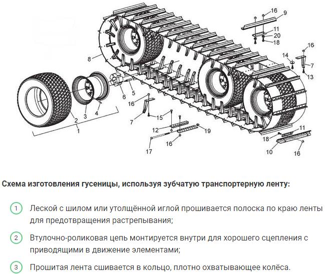 Схема изготовления гусеницы из зубчатой транспортерной ленты