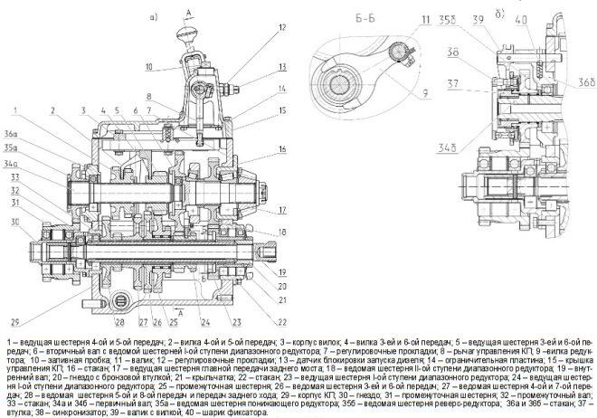 Схема коробки передач МТЗ 892 с повышающим редуктором