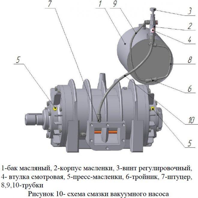 Схема насоса КО-503